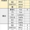 11月17日お披露目ワンオフモデル結果。