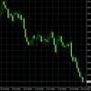 金利下落で、ドル円売りモード!