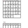 6月3日のブログ「ワクチン集団接種の予約状況、関伝日本刀鍛錬技術保存会の総会など」