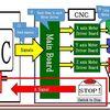【木製CNC】電子基板の製作