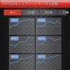 パチスロ 向ヶ丘遊園 GINZA S- style 月日ゾロ 6月6日データまとめ