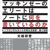 """PDCA日記 / Diary Vol. 565「人間は善良だけれど怠慢だ」/ """"Humans are good but lazy"""""""