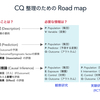 Clinical Question整理のためのRoadmap