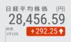 日経平均株価 4日続伸