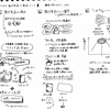 静岡デザインセミナー 世界で愛される無印良品の商品作り