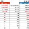 天皇杯決勝 栃木vs千葉 (第94回/2019.01.13)