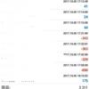 AVANCER EA FX 自動売買ツール 10月2日〜10月6日までの取引結果