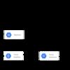 Google Cloud Platformをフル活用してNo-Opsでビッグデータ処理基盤を構築した