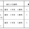 【推理クイズ 初級】宝くじ