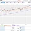 【暴落】S&P500久しぶりの大幅下落。楽観論が後退中。