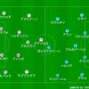 UCL16-17-B4-ベシクタシュ.vs.ナポリ