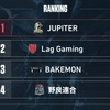 【VALORANT】RAGE VALORANT JAPAN INVITATIONAL 、国内初公式大会を制したのは『JUPITER』!