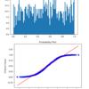 Pythonでデータの正規性を確認するサンプルコード