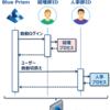 Blue Prism の Login Agent 機能について