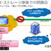Cloudianでスケールアウトのファイルサーバを実現!!
