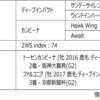 POG2020-2021ドラフト対策 No.80 エイカイロイヤル