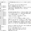 名古屋市教育センター 高等学校探究セミナー レポート(2021年10月6日)