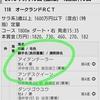 9/15(土)  阪神11Rの予想