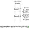 高性能プロセッサの分岐予測のサーベイ論文を読んで分岐予測について学ぶ (1. 分岐予測のサーベイと分類)