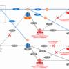 RedshiftとSpectrumとS3とVPCで組み合わせた場合のネットワーク経路が複雑だったので整理してみた