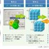 「予算プランニング+経営アナリティクス」Part.2 ~IBM Planning Analyticsのご紹介~