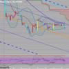 仮想通貨の今後の価格予想(6月18日)