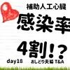 【合併症】植込み型VAD留置に伴う感染リスクは4割近く!?おしどり夫婦 補助人工心臓 day18