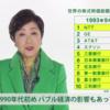 【希望の党 政見放送公開】小池百合子代表が安倍政権を斬る