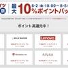 【3日間限定】本日からリーベイツ感謝祭がスタート!LenovoやJoshinなど8ストアががポイントバック率をアップ!