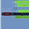 意外と知らないLINE機能 「送信取消☆」