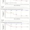 実際の医学論文から統計を学んでみるⅢ -欠測データの扱い/ LOCF法-