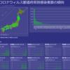 都道府県別の新型コロナ感染状況を一覧できるサイトをつくった
