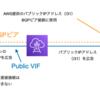 AWS Direct Connectの勉強その3 パブリックVIF