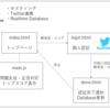 FirebaseのTwitter認証を使って掛け算暗算ゲームを作った