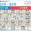 【急行津軽81号、82号、83号】客車夜行列車運行!