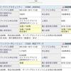【IPO当選】ブロードバンドセキュリティ(4398)