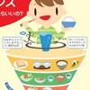 オーストリアと日本の栄養バランス