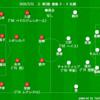 【J1 第5節】鹿島 0 - 0 札幌 明暗くっきりなスコアレスドロー