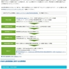 PMP試験対策ブログ PDUの更新