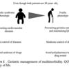 (総説)Multimorbidityを有する高齢者の老年医学的管理