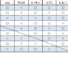 みるおセレクションカップ2013 〜BW2総決算〜