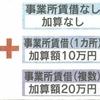 野党が共同で求めていた現金給付一律一人10万円が実現。更に自粛と補償を一体で