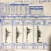 【高3②】私が京都大学文学部に合格するまで #4