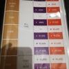 川崎のネットカフェでお泊まり★ ランドリー、シャワー、完全個室!!