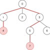 【C#】木の直径を求める