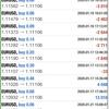 【 1月 21日】FX自動売買記録:ユーロドル