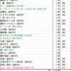 2015年5月のまとめ~25杯~