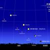 皆既月食 2018年7月28日(土)未明