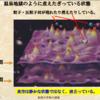 23 素粒子論的宇宙論