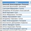 ニクサ皇太子様の側近・教育者一覧 - 帝政ロシア資料